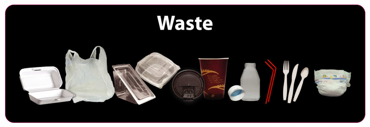 Waste_examples.png
