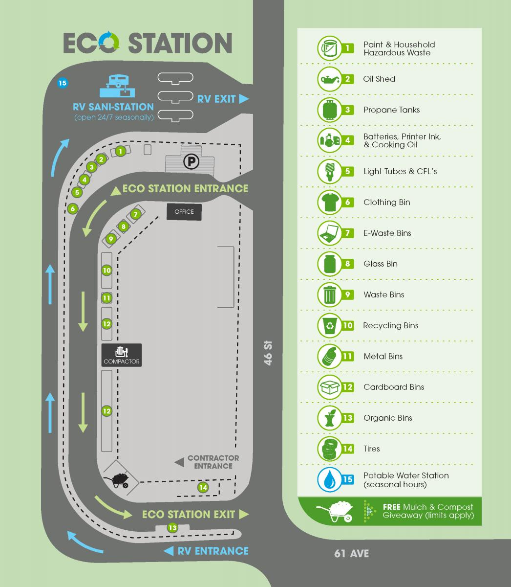 Eco Station Map